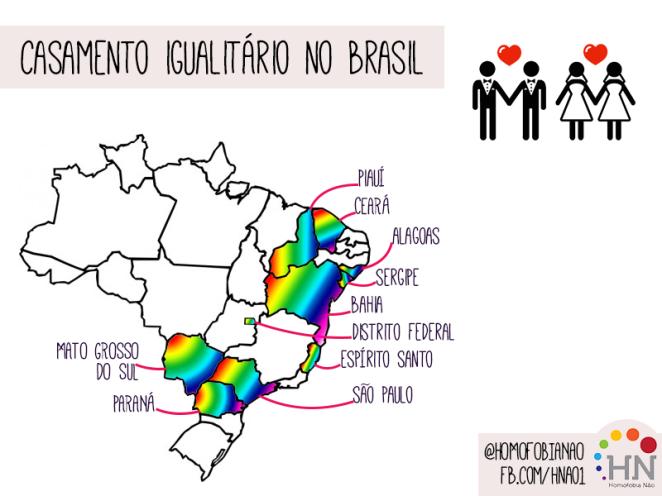 Mapa sobre Casamento Igualitário no Território Nacional